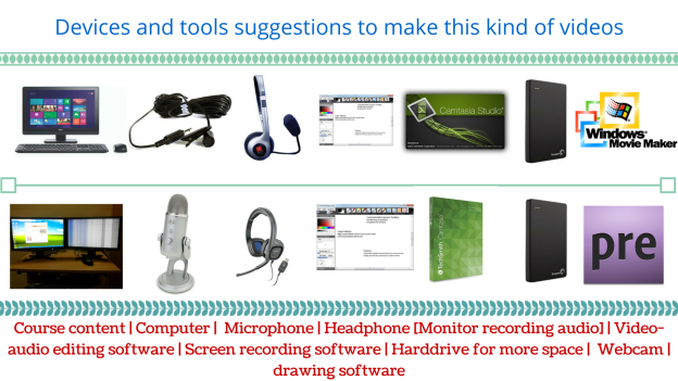 Devices and tools suggestions to make educational video tutorials or eLearning courses